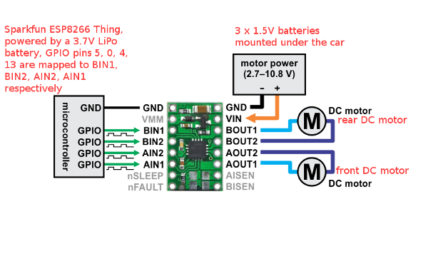 Pololu DRV8833 wiring diagram
